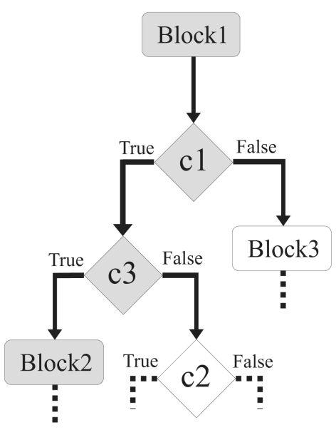 Statement Testing image
