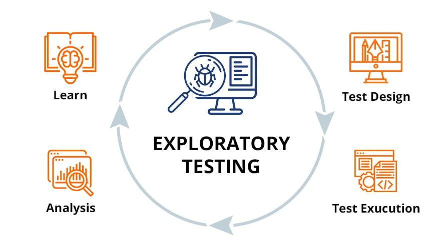 Exploratory Testing image