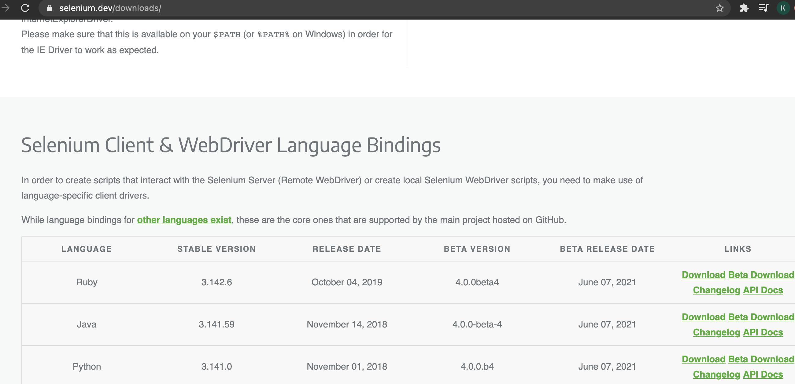 Selenium WebDriver Downloads page